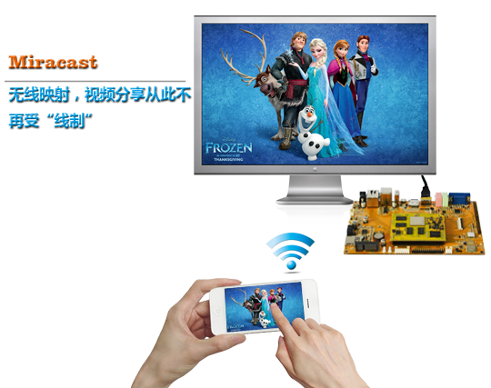 Miracast-Wireless-Display-cn